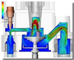 Fluid Flow Analysis using CFD
