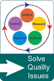 Contact Us for Solving Quality Issues by Design using Tolerance Stacks and Predict PPM